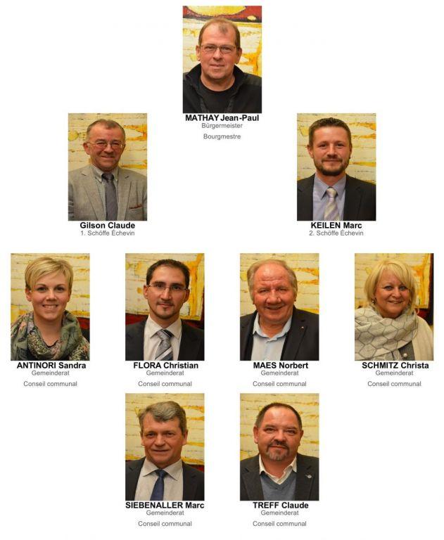 Politique-membres